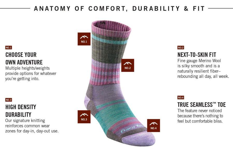 (c)Darn Tough - Anatomy of Comfort
