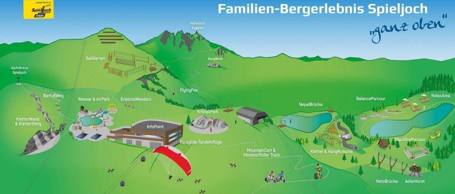 (c) Spieljochbahn - Familienarea
