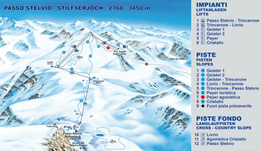 (c)Stilfser Joch - Passo Stelvio